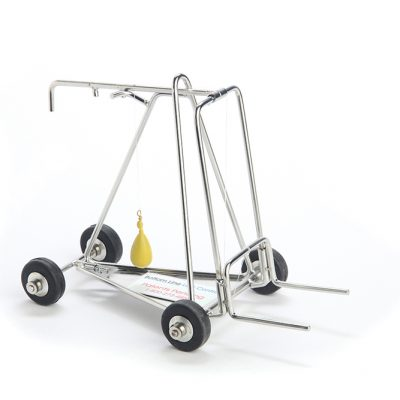 Stability Pyramid Model
